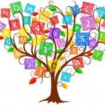 arbre numérologique